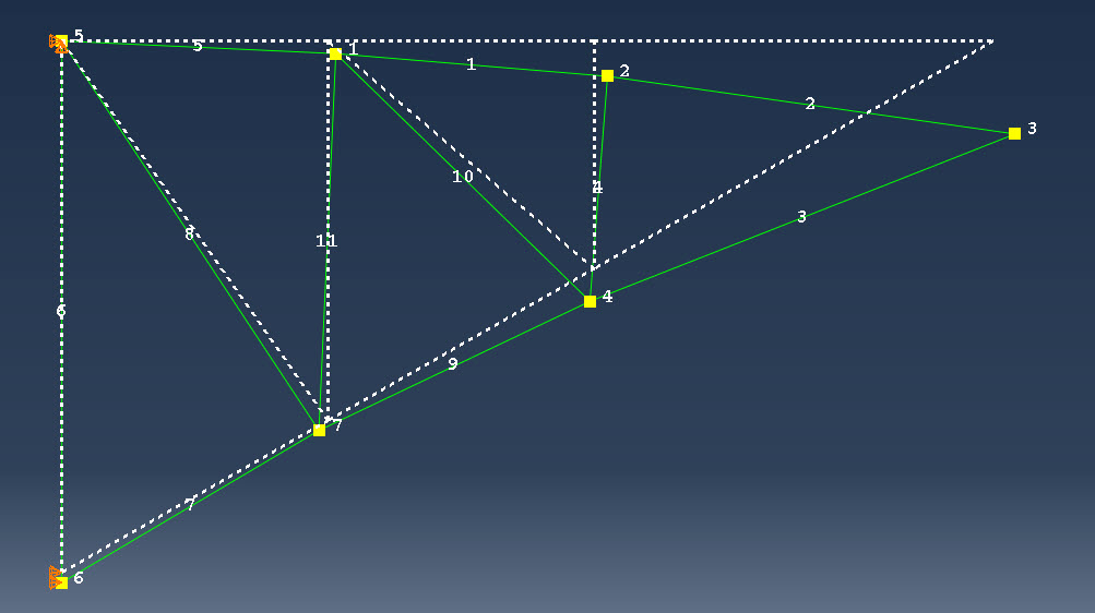 Analyzing a 2D Truss With abaqus - Problem with forces at